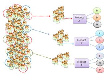 Machine Learning Basics for a Newbie